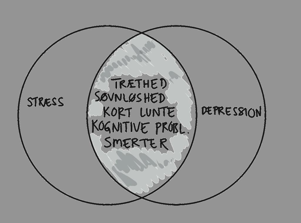 stress-og-depression