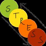 sygemeldt med stress