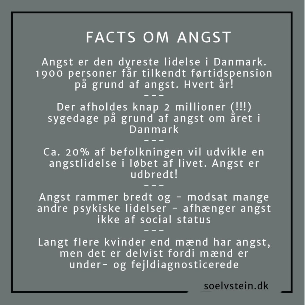 Facts om angst